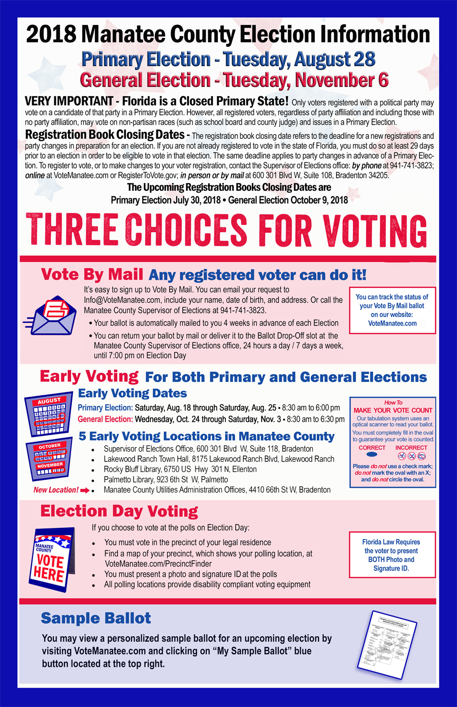can you drop off mail in ballot at any polling place